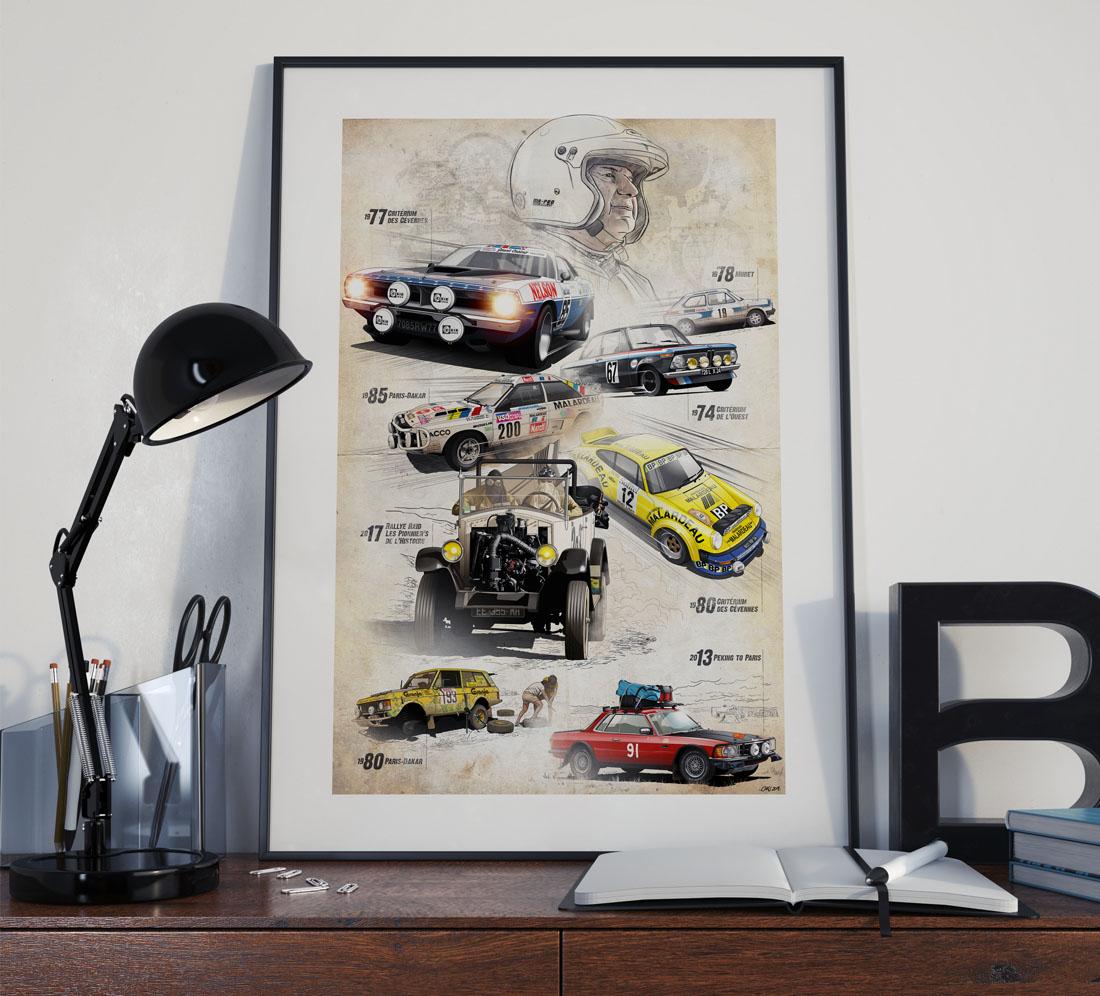 Poster automobiles de rallye